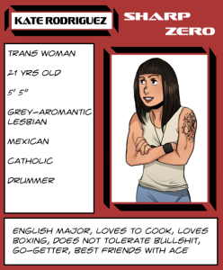 Collect 'em all! No ambiguity about characters' identities in Sharp Zero. I feel like Kate's in-comic portrayal isn't as strong, however.
